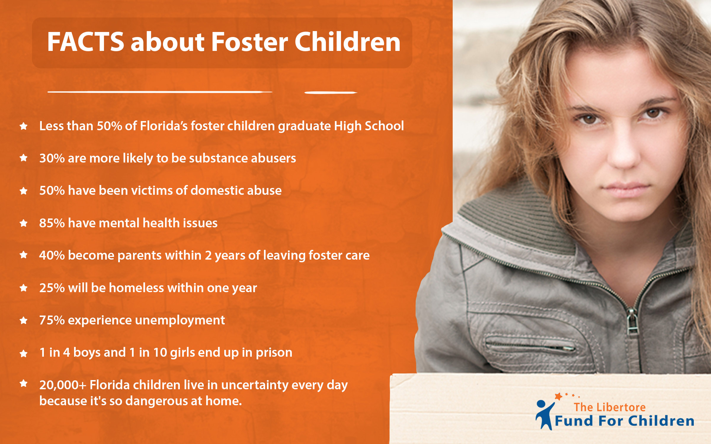 Challenge Foster Care Foster Care Challenge The Foster Care Crisis The Shortage Of Foster